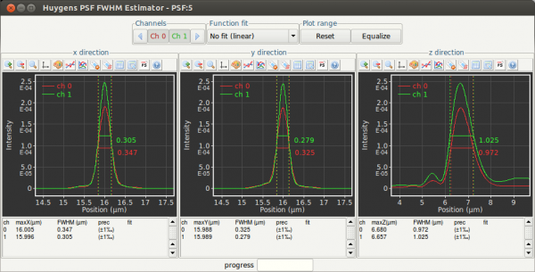 Huygens PSF FWHM Estimator - PSF:5_264.png