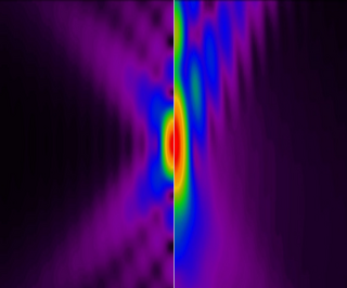 XZ (optical axis vertical) slice through the focus distribution of a Numerical Aperture = 1.3 lens. Left: no spherical aberration; right: imaging into a medium with refractive index 1.4 at a depth of 10 micron.
